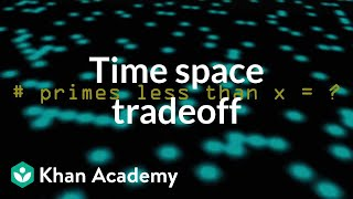 Time Space Tradeoff
