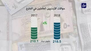 ارتفاع حوالات العاملين الأردنين بالخارج 4% في كانون الثاني 2018 - (27-2-2018)