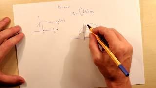 Геометрический смысл определенного интеграла. Вопросы