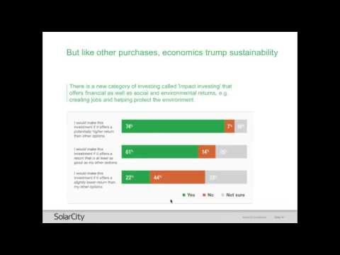 Second Annual National Poll – U S  Homeowners Weigh In on Clean Energy