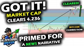 THE BIG LEVEL REACHED for Altcoin Market and Bitcoin as 4.236 Cracks, Dow Jones and Crypto Big Push