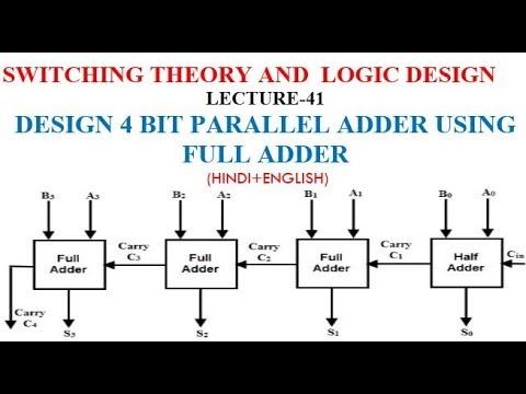 DESIGN 4 BIT PARALLEL ADDER USING FULL ADDER-LECT 41 - YouTube