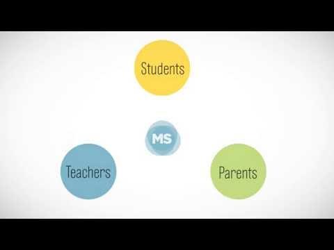 Mindspark - Educational Initiatives