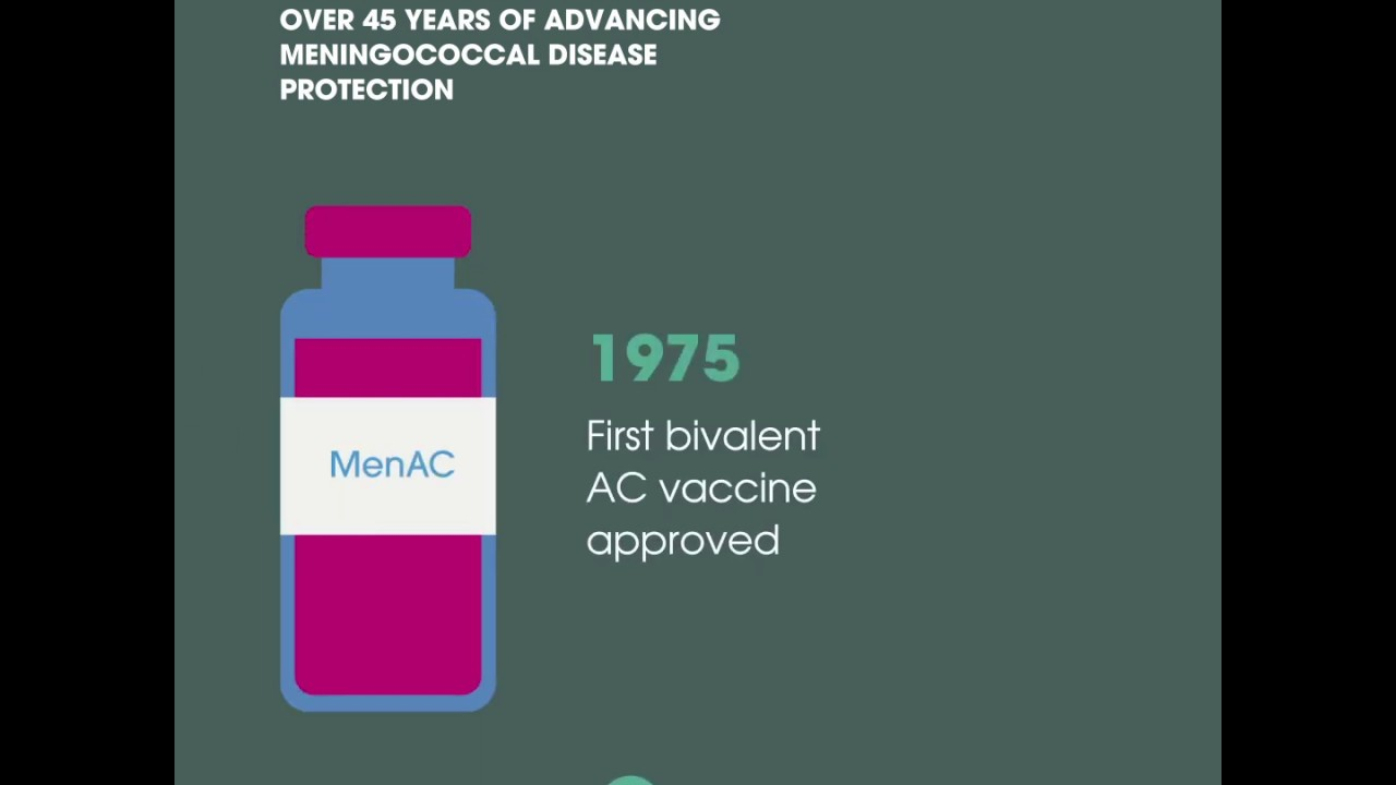 Sanofi Pasteur's legacy: Over 45 years of advancing meningococcal disease protection
