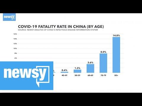 WHAT CHINA'S CORONAVIRUS STATISTICS MEAN
