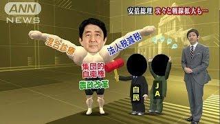 """""""攻める""""安倍総理だけど・・・ どうなる農政改革?(14/06/11)"""