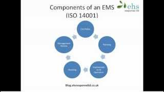 Beginners guide to EMS (ISO14001)