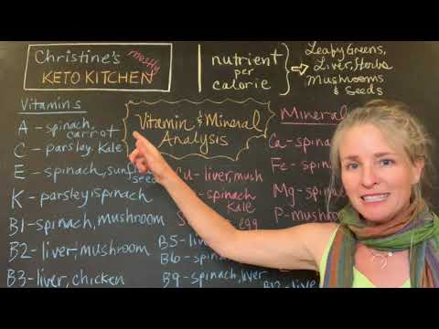 Vitamin & Mineral Analysis Part 1