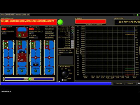 Compass-2 Satellite Decoder -- Note ref. Background Services