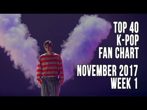 Top 40 K-Pop Songs Chart - November 2017 Week 1 Fan Chart