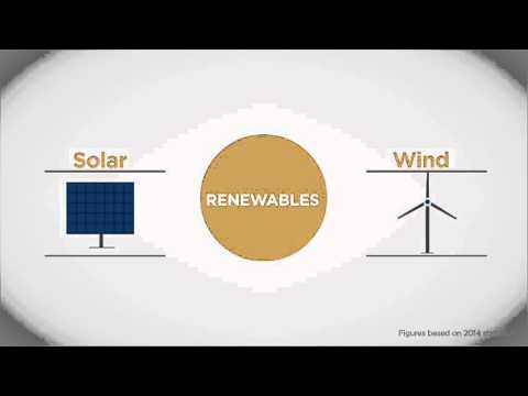 Energy: Can renewables power our future?