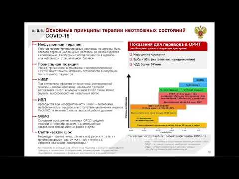 Методические рекомендации по профилактике, диагностике и лечению новой коронавирусной инфекции