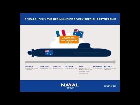 Naval Group: Building a 50-year partnership with Australia