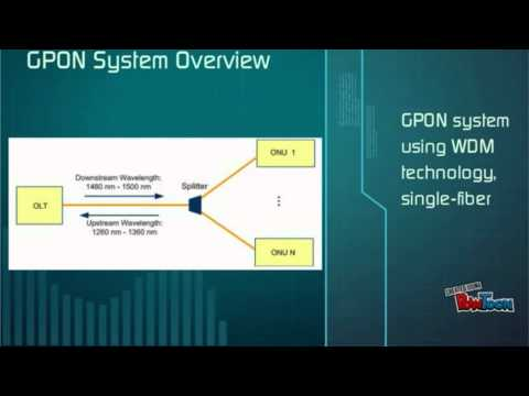 All about GPON technology - By Huanetwork
