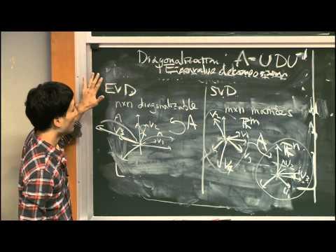 mit opencourseware math calculus