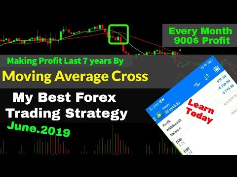 Moving Average Cross My Best Forex Trading Strategy. MA Crossover. By Asirfx