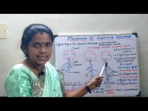18  Mechanism of lightning discharge