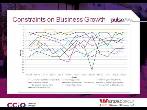 Westpac Group CCIQ Pulse Survey of Business Conditions - December Quarter 2012 Results.wmv