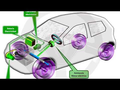 INTRODUCCIÓN A LA TECNOLOGÍA DEL AUTOMÓVIL - Módulo 11 (5/16)