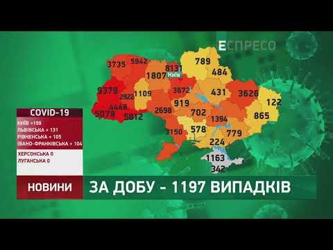 Коронавирус в Украине: статистика за 30 июля