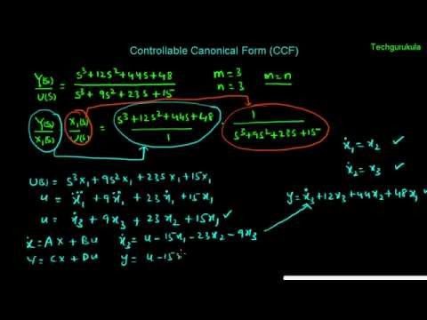 Controllable Canonical Form (CCF) - (m = n) - YouTube