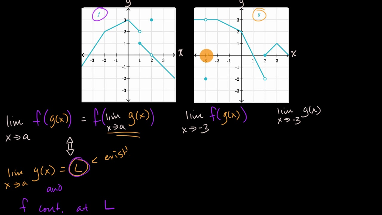 1.8 limits with infinityap calculus answers