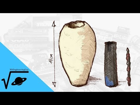 How The 2000-Year-Old Baghdad Battery Would Have Worked
