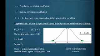 10.1 Hypothesis Test of Linear Correlation Coefficient