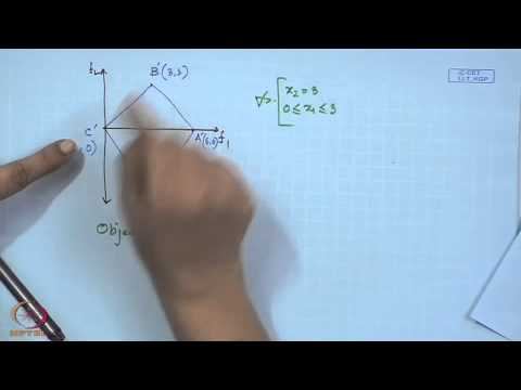 Mod-01 Lec-39 Multi Objective Decision Making