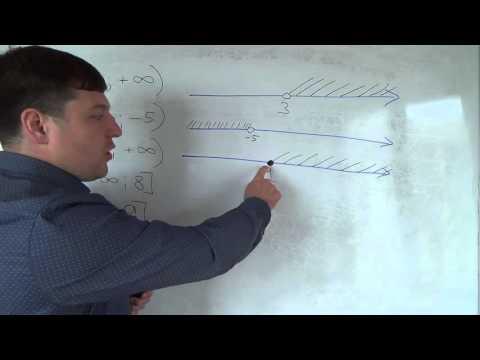 Видеоурок числовые промежутки