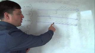 Алгебра 7 класс. 19 сентября. Числовые промежутки(Мои каналы: Математика 1 класс http://www.youtube.com/channel/UC6DaMLuoBNAb0bqKgwJvRmA Математика 2 класс ..., 2015-09-19T00:00:00.000Z)