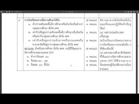 สพฐ. เปิดรับสมัครสอบข้าราชการ 15 ก.พ. -21 ก.พ. 2559 |ครูผู้ช่วย 10 อัตรา (สพป. นครศรีธรรมราช เขต 3)