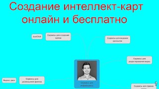 Создание интеллект карт (mind map) онлайн и бесплатно!