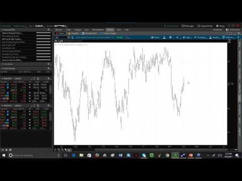 James Dalton - Using Market Profile for Swing Trading