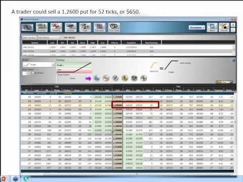 Trading Commodity Options with Trade Navigator