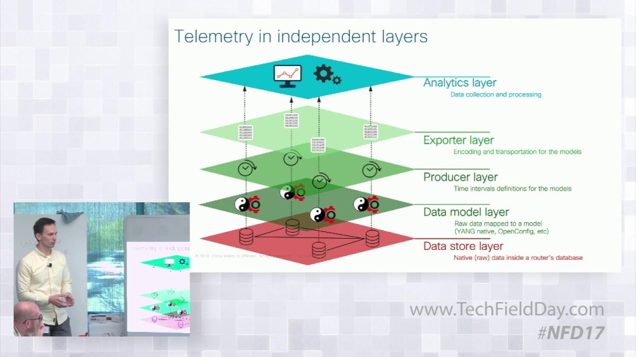 Cisco IOS XR Model-Driven Telemetry with Viktor Osipchuk
