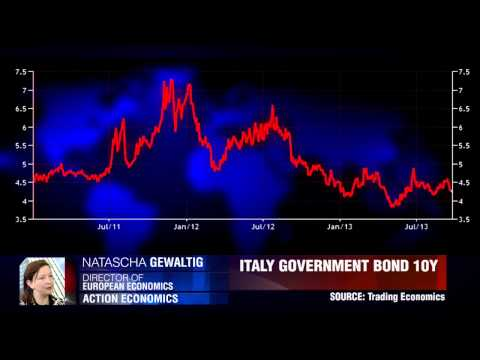 Action Economics On Italy