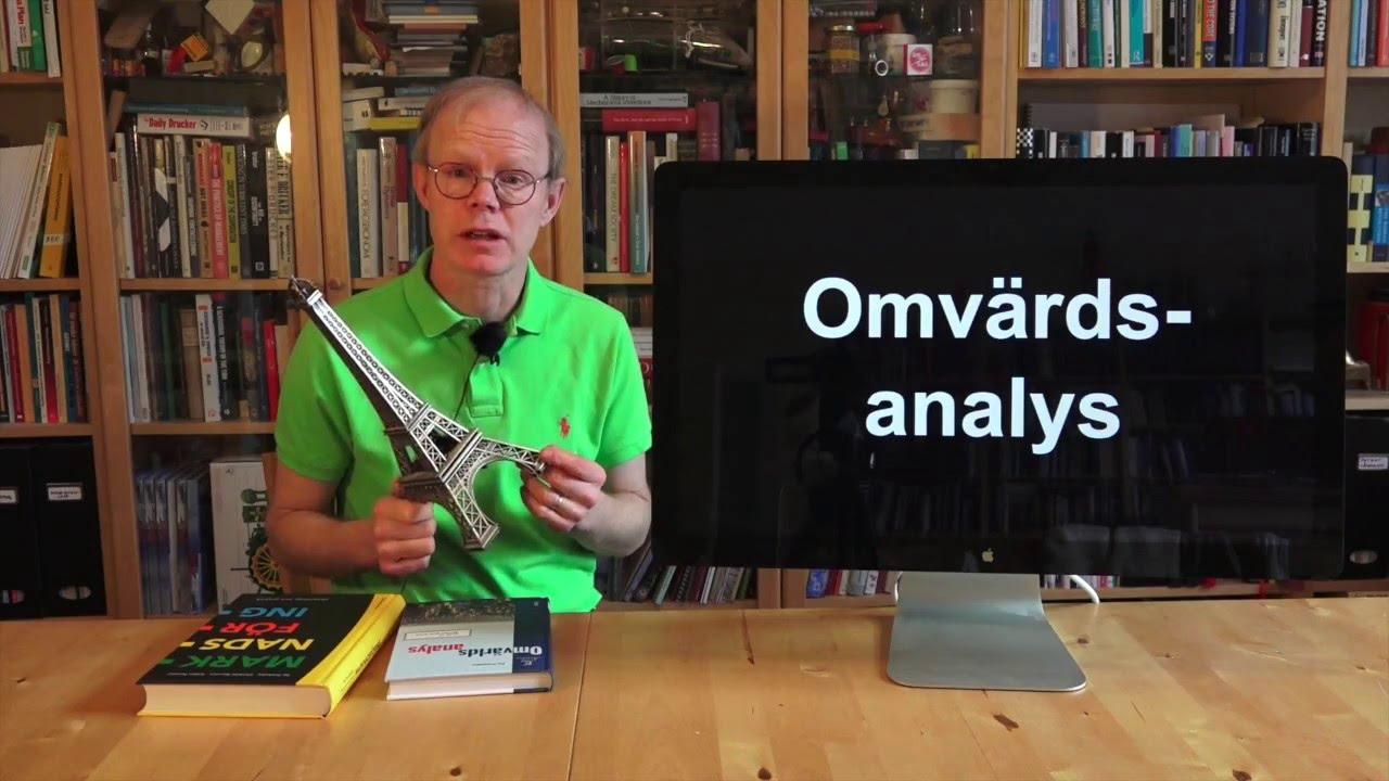 Omvärldsanalys: En introduktion
