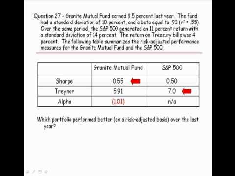 Sharpe, Treynor, Jensen - Part II - CFP Tools