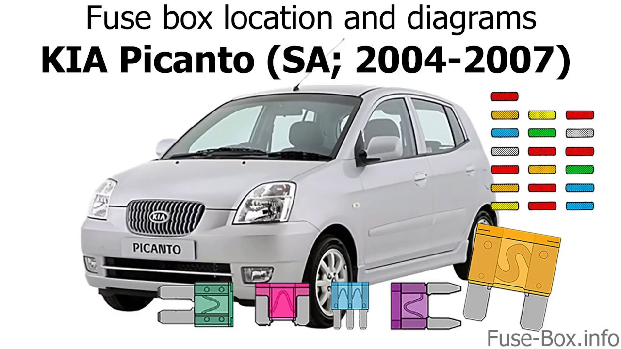 fuse box location and diagrams kia picanto sa 2004 2007  [ 1280 x 720 Pixel ]