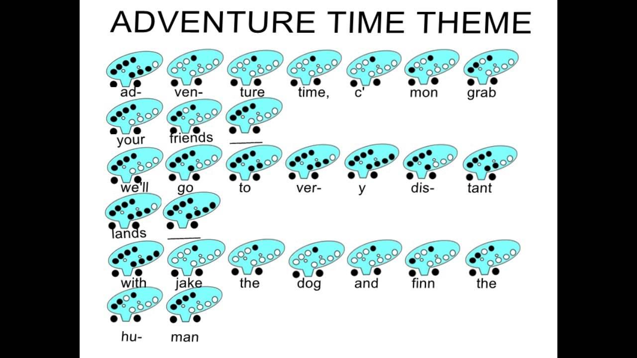 ADVENTURE TIME THEME 12 hole ocarina tabs - YouTube