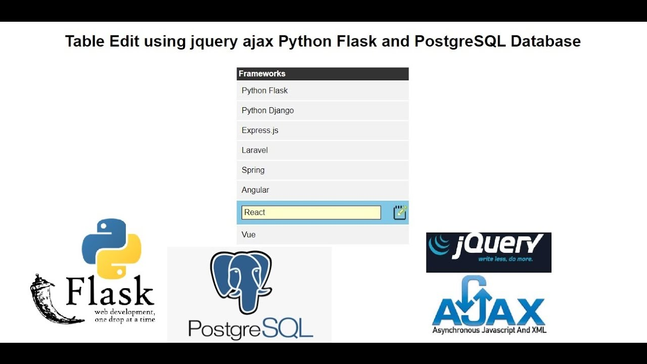 How to Table Edit using jquery ajax Python Flask and PostgreSQL Database