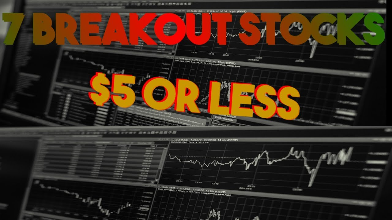 7 BREAKOUT stocks UNDER $5 dollars for this upcoming week--Affordable Investing