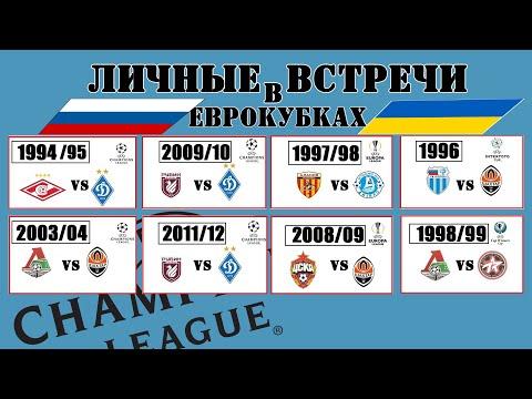 Очные игры российских и украинских команд. Только еврокубки.