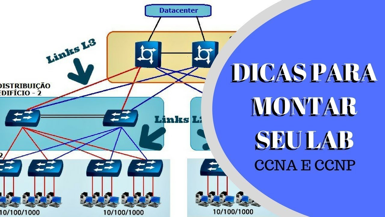Dicas para Montar Seu Laboratório para o CCNA e CCNP Routing
