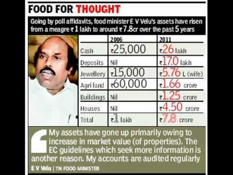 DMK minister's assets multiply 780 times within...