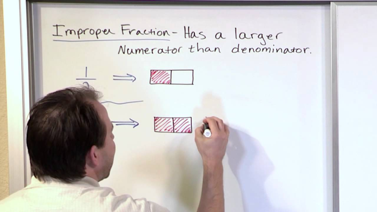 small resolution of Review of Improper Fractions - 5th Grade Math - YouTube