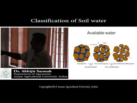 Classification of Soil water