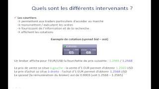 La structure du marché du forex