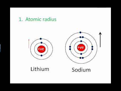 ionisation energy.avi
